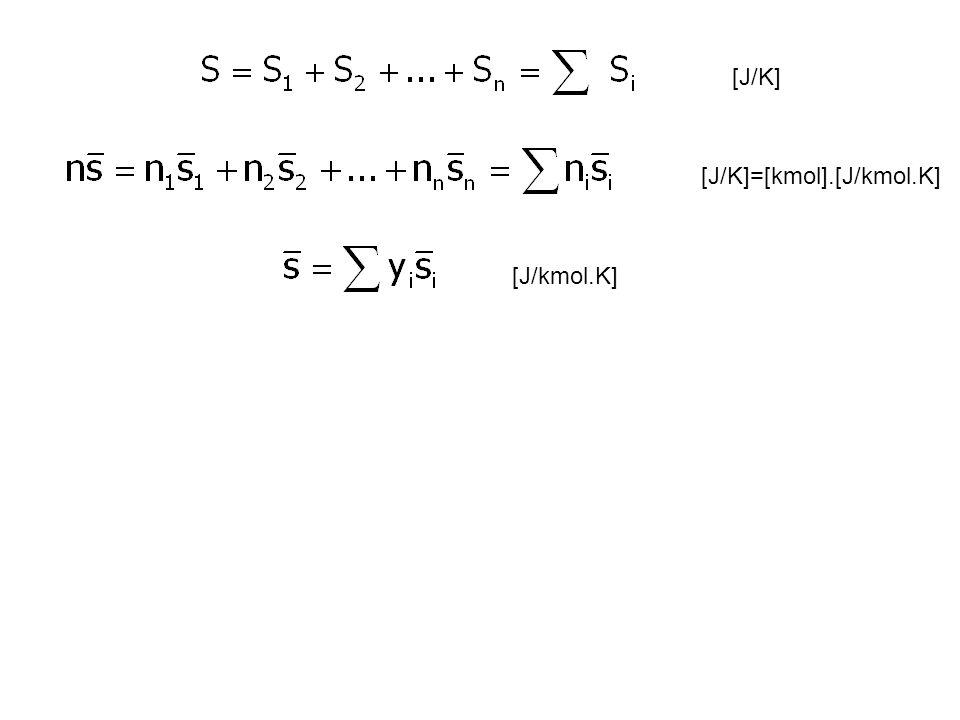 [J/K] [J/K]=[kmol].[J/kmol.K] [J/kmol.K]